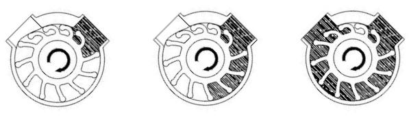 Устройство рабочего колеса (крыльчатки)