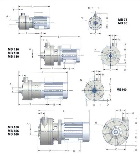 Размеры насосов серии МВ